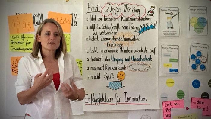 Design-Thinking | Kunstraum