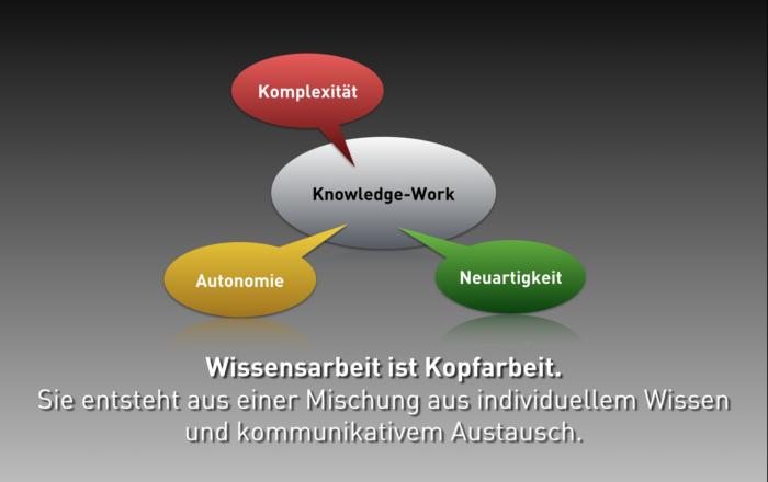Grafik Wissensarbeit